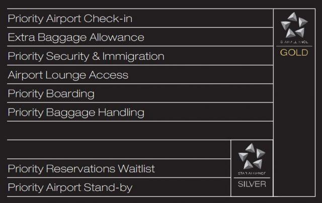 Star Alliance Gold Status schnell erreichen